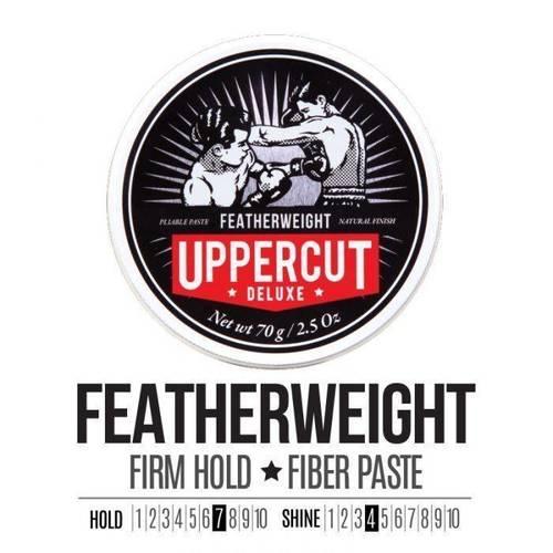 Uppercut Deluxe - Featherweight