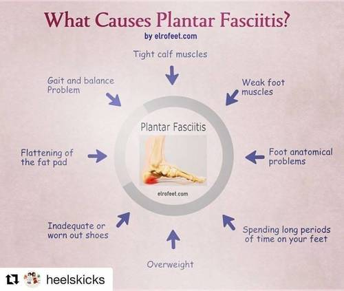 Many people suffer from plantar faciitis, just a little chart into what can cause this problem .