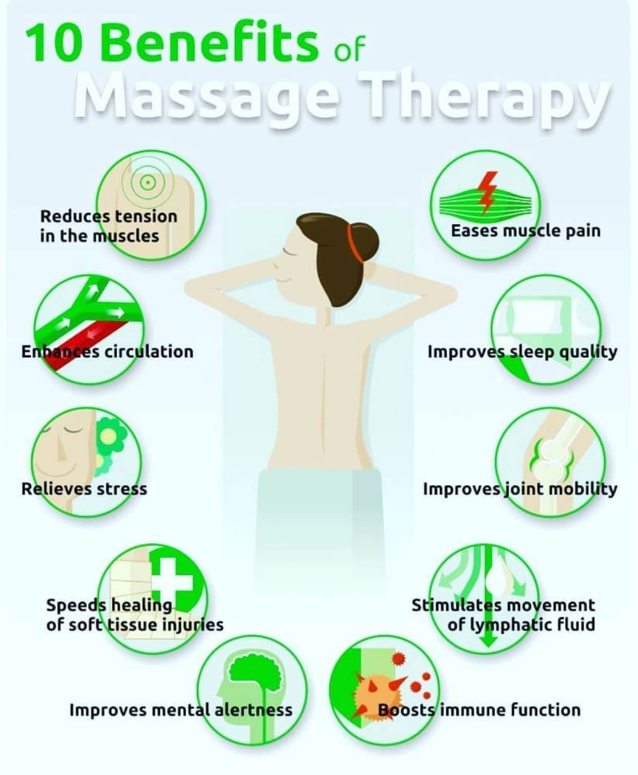 Sports massage isn't just for athletes. Here are some of the benefits of sports massage.  Give your body that well deserved treat, book today  Camsportsmassagetherapy.co.uk 07480332700